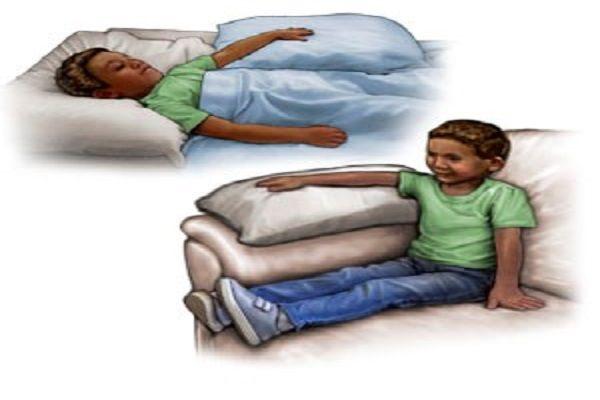 انواع شکستگی استخوان در کودکان